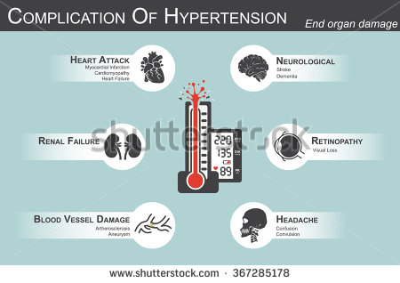stock-vector-complication-of-hypertension-heart-attack-myocardial-infarction-cardiomyopathy-brain-stroke-367285178